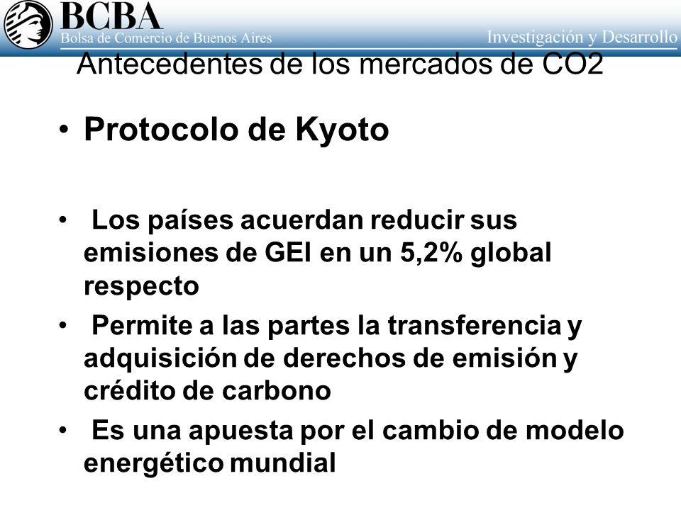 Antecedentes de los mercados de CO2 Protocolo de Kyoto Los países acuerdan reducir sus emisiones de GEI en un 5,2% global respecto Permite a las parte