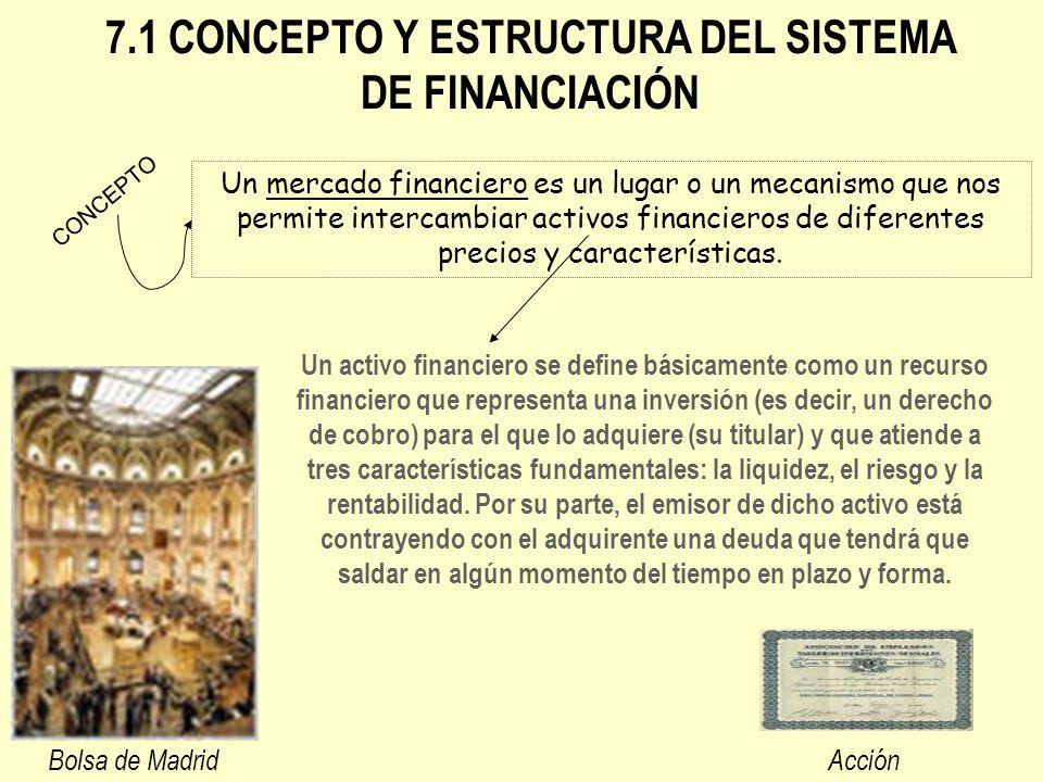 7.1 CONCEPTO Y ESTRUCTURA DEL SISTEMA DE FINANCIACIÓN Un mercado financiero es un lugar o un mecanismo que nos permite intercambiar activos financiero