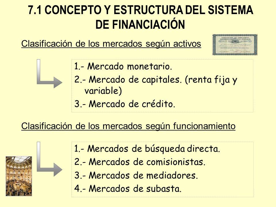 1.- Mercado monetario. 2.- Mercado de capitales. (renta fija y variable) 3.- Mercado de crédito. Clasificación de los mercados según activos 1.- Merca