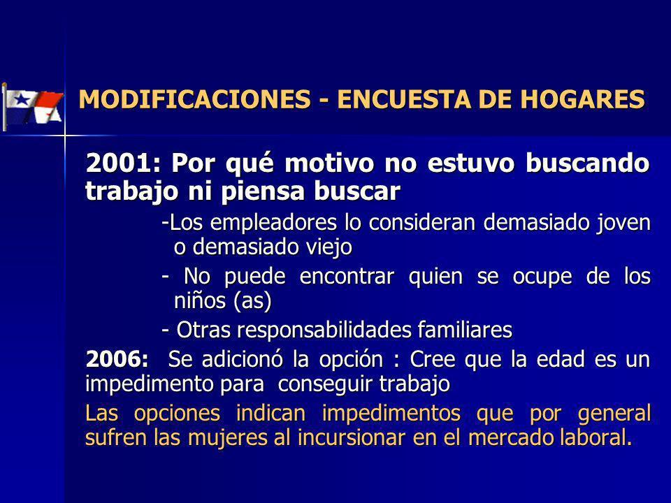 2001: Por qué motivo no estuvo buscando trabajo ni piensa buscar -Los empleadores lo consideran demasiado joven o demasiado viejo - No puede encontrar
