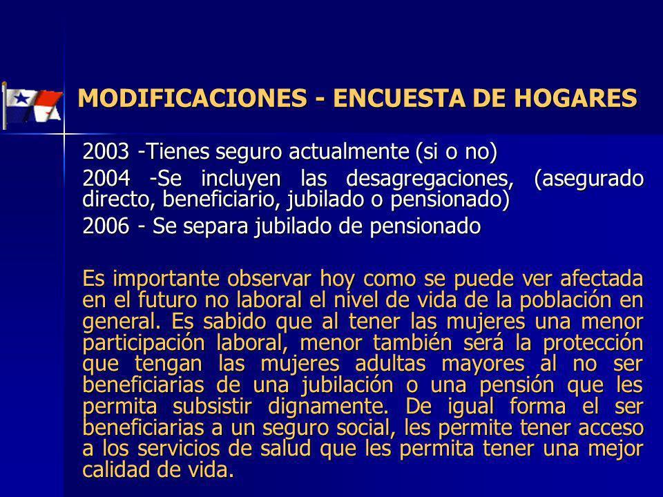 2003 -Tienes seguro actualmente (si o no) 2004 -Se incluyen las desagregaciones, (asegurado directo, beneficiario, jubilado o pensionado) 2006 - Se se