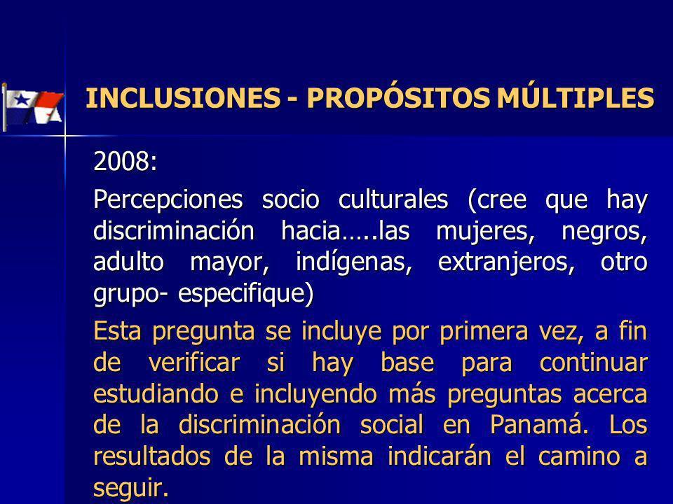 2008: Percepciones socio culturales (cree que hay discriminación hacia…..las mujeres, negros, adulto mayor, indígenas, extranjeros, otro grupo- especi