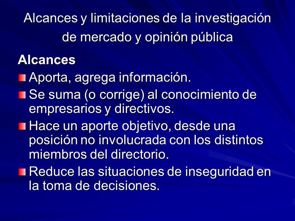 Alcances y limitaciones de la investigación de mercado y opinión pública Alcances Aporta, agrega información. Se suma (o corrige) al conocimiento de e