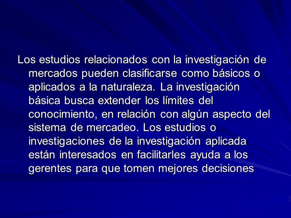 RELACION DE LA INVESTIGACION DE MERCADOS La IM.