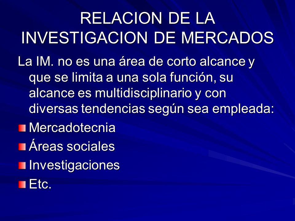 RELACION DE LA INVESTIGACION DE MERCADOS La IM. no es una área de corto alcance y que se limita a una sola función, su alcance es multidisciplinario y