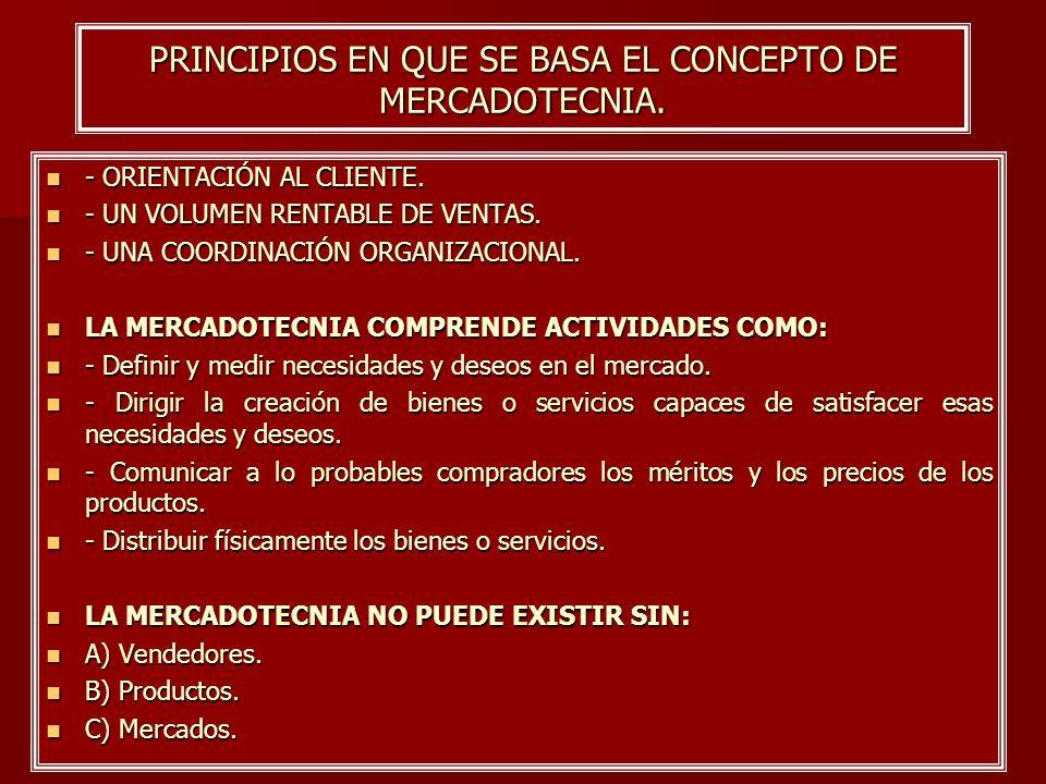 MITOS DE LA MERCADOTECNIA - CONSISTE SOLO EN VENDER PRODUCTOS.