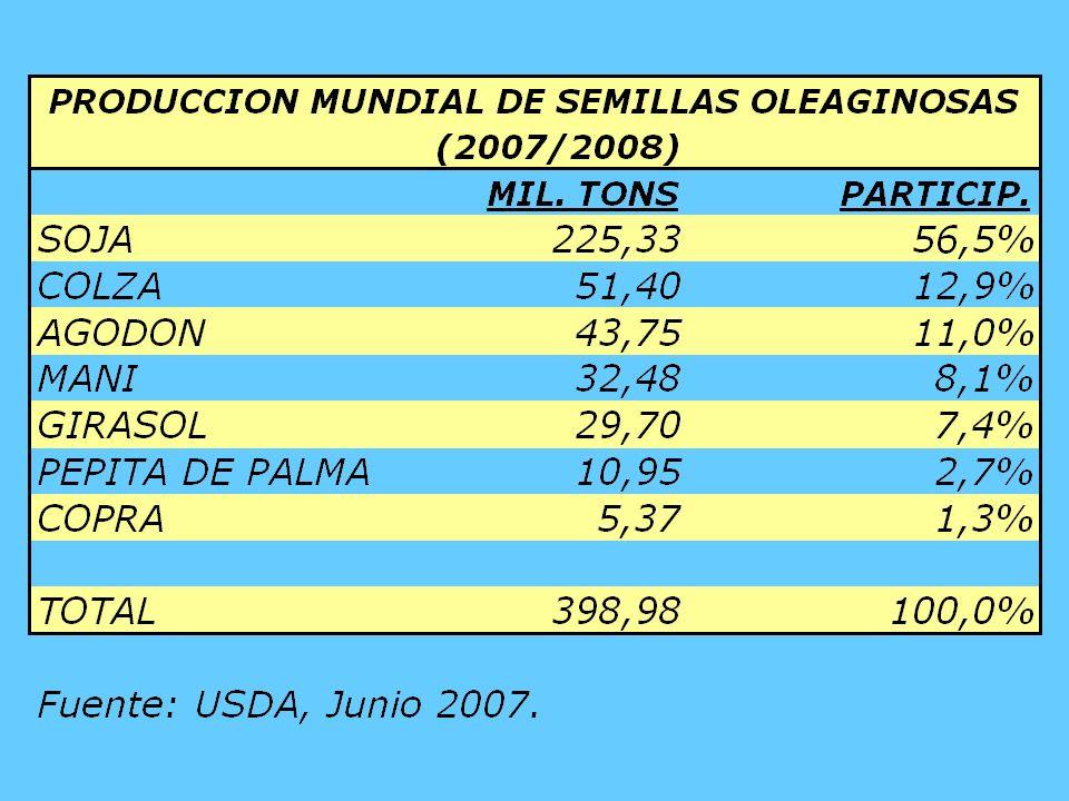 OPORTUNIDADES PARA EL GIRASOL URUGUAYO - La oferta uruguaya ingresa al mercado en el momento de la post-zafra del H.