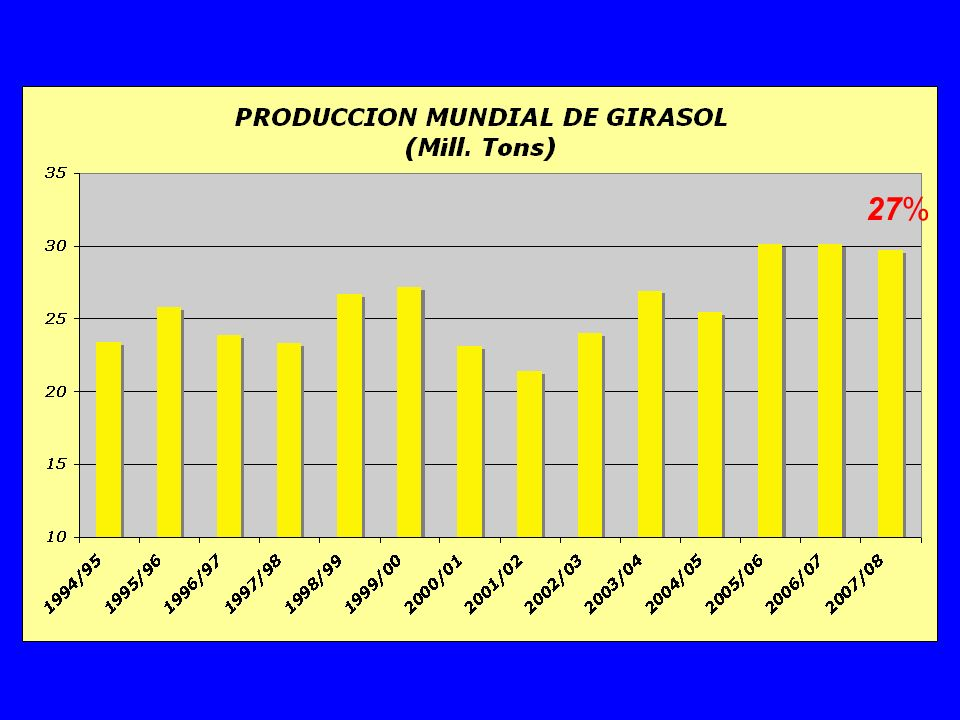 PERSPECTIVAS DE PRECIOS PARA LA ZAFRA 2007/2008