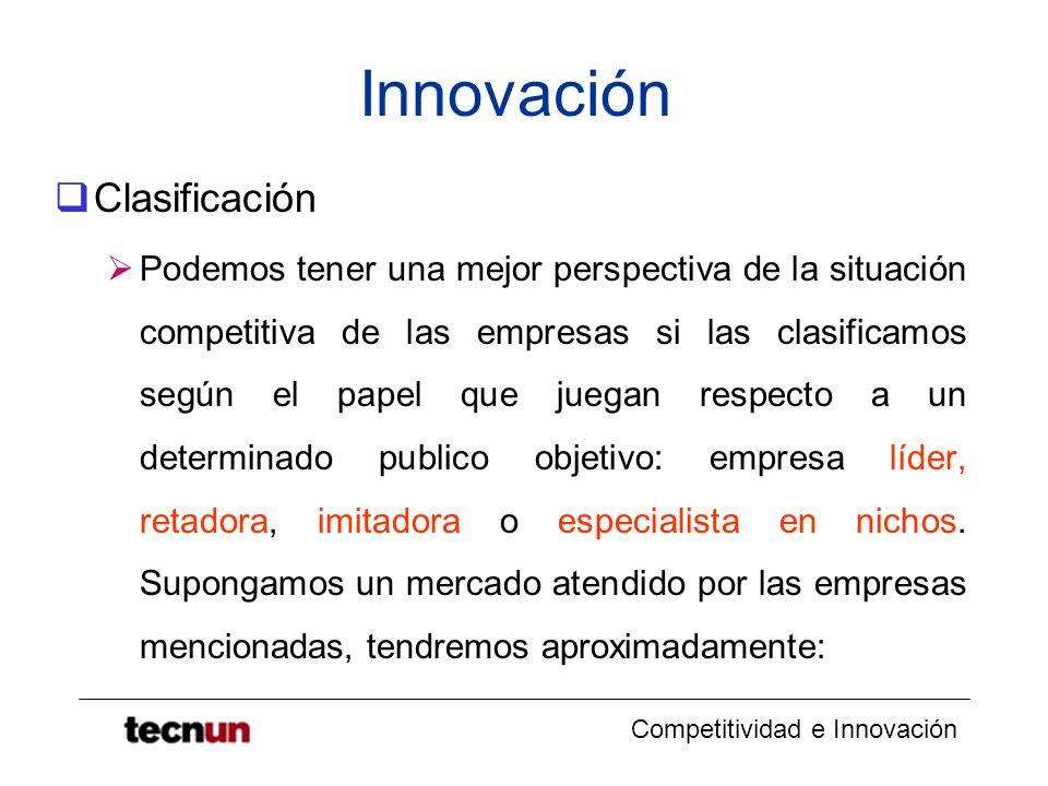 Competitividad e Innovación Innovación Clasificación Podemos tener una mejor perspectiva de la situación competitiva de las empresas si las clasificam