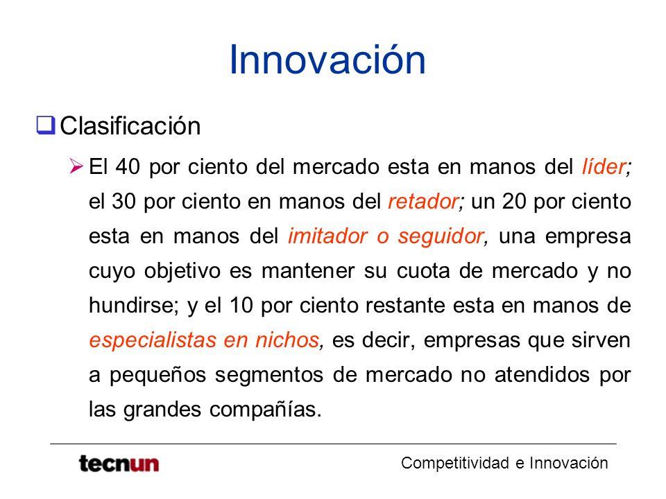 Competitividad e Innovación Innovación Clasificación El 40 por ciento del mercado esta en manos del líder; el 30 por ciento en manos del retador; un 2