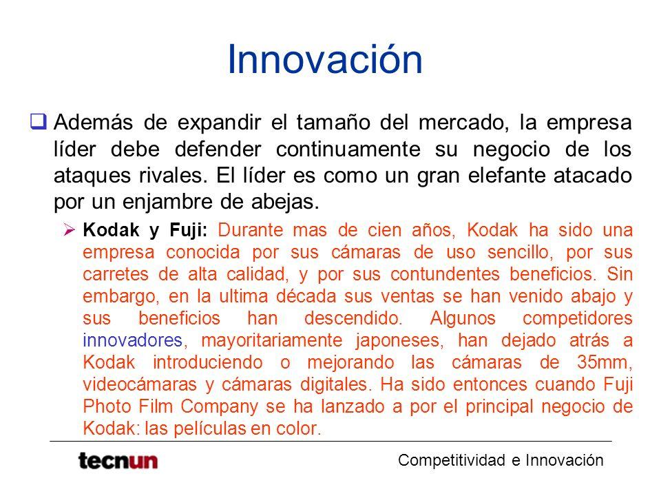 Competitividad e Innovación Innovación Además de expandir el tamaño del mercado, la empresa líder debe defender continuamente su negocio de los ataque