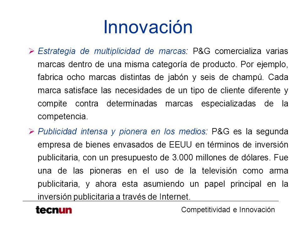 Competitividad e Innovación Innovación Estrategia de multiplicidad de marcas: P&G comercializa varias marcas dentro de una misma categoría de producto