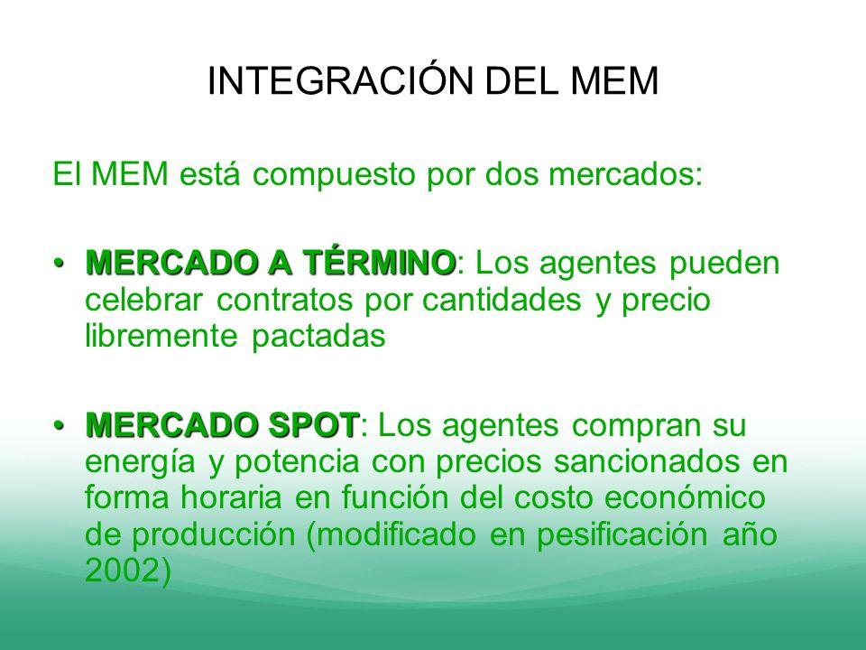 INTEGRACIÓN DEL MEM El MEM está compuesto por dos mercados: MERCADO A TÉRMINOMERCADO A TÉRMINO: Los agentes pueden celebrar contratos por cantidades y