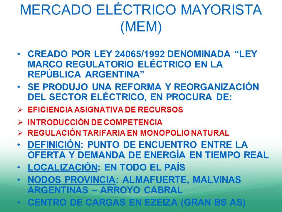 MERCADO ELÉCTRICO MAYORISTA (MEM) CREADO POR LEY 24065/1992 DENOMINADA LEY MARCO REGULATORIO ELÉCTRICO EN LA REPÚBLICA ARGENTINA SE PRODUJO UNA REFORM
