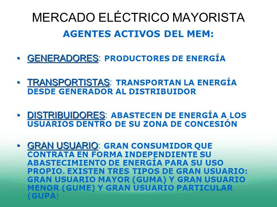 MERCADO ELÉCTRICO MAYORISTA AGENTES ACTIVOS DEL MEM: GENERADORESGENERADORES: PRODUCTORES DE ENERGÍA TRANSPORTISTASTRANSPORTISTAS: TRANSPORTAN LA ENERG