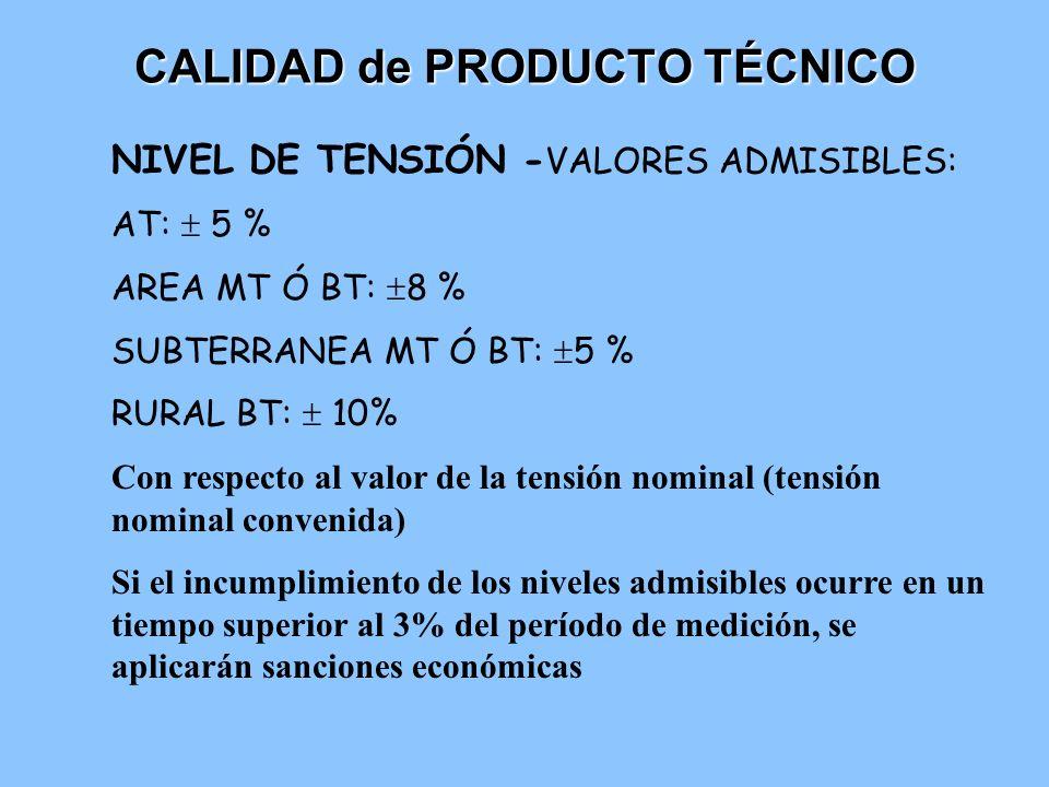 CALIDAD de PRODUCTO TÉCNICO NIVEL DE TENSIÓN - VALORES ADMISIBLES: AT: 5 % AREA MT Ó BT: 8 % SUBTERRANEA MT Ó BT: 5 % RURAL BT: 10% Con respecto al va