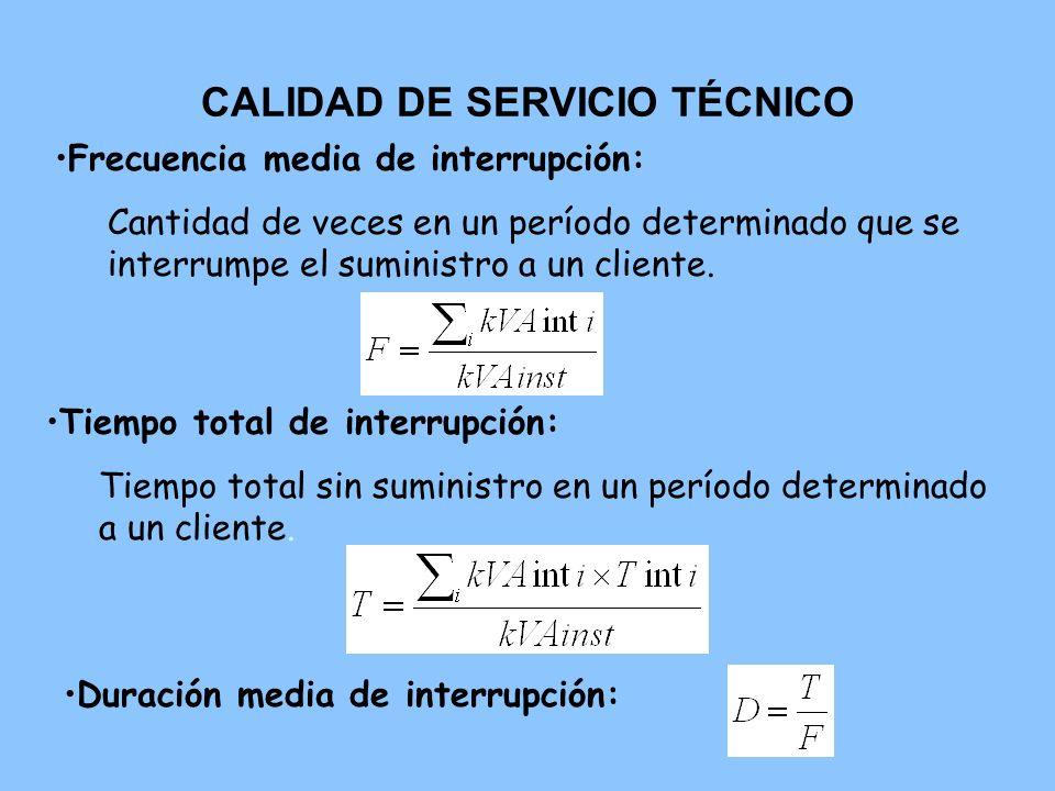 CALIDAD DE SERVICIO TÉCNICO Frecuencia media de interrupción: Cantidad de veces en un período determinado que se interrumpe el suministro a un cliente