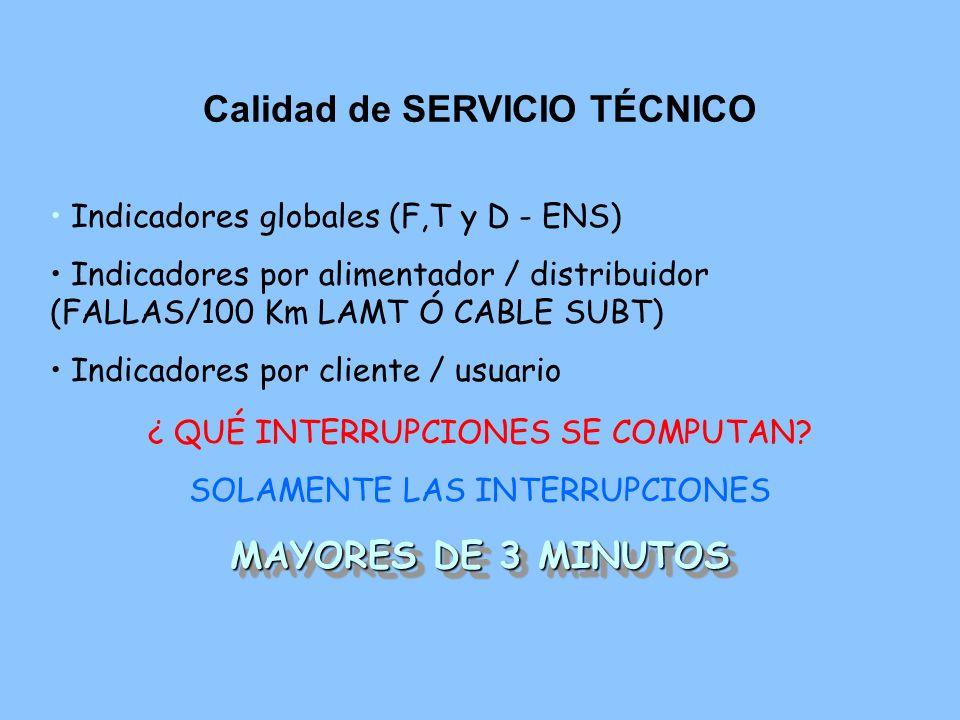 Calidad de SERVICIO TÉCNICO Indicadores globales (F,T y D - ENS) Indicadores por alimentador / distribuidor (FALLAS/100 Km LAMT Ó CABLE SUBT) Indicado