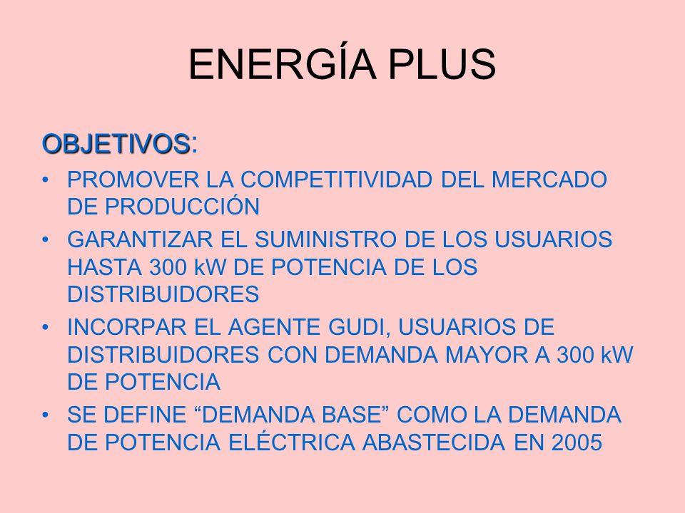 ENERGÍA PLUS OBJETIVOS OBJETIVOS : PROMOVER LA COMPETITIVIDAD DEL MERCADO DE PRODUCCIÓN GARANTIZAR EL SUMINISTRO DE LOS USUARIOS HASTA 300 kW DE POTEN