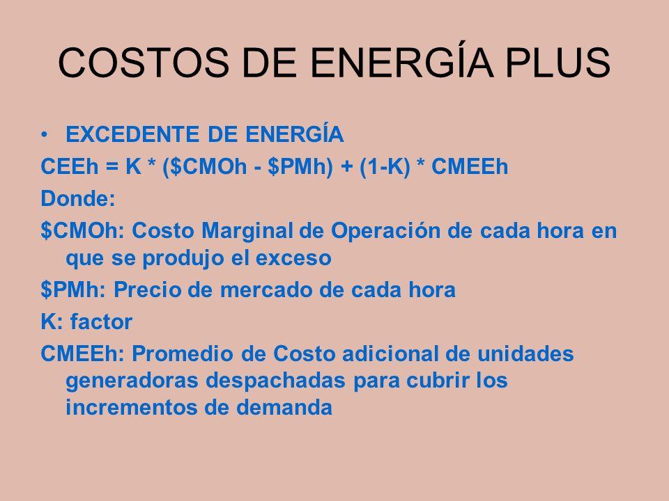 COSTOS DE ENERGÍA PLUS EXCEDENTE DE ENERGÍA CEEh = K * ($CMOh - $PMh) + (1-K) * CMEEh Donde: $CMOh: Costo Marginal de Operación de cada hora en que se