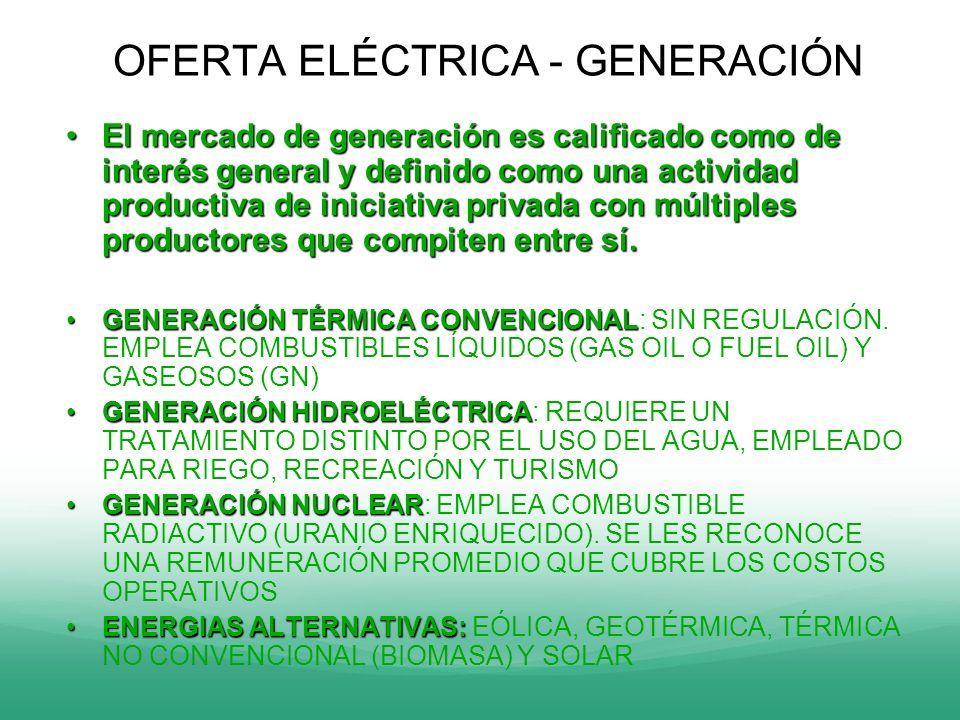 OFERTA ELÉCTRICA - GENERACIÓN El mercado de generación es calificado como de interés general y definido como una actividad productiva de iniciativa pr