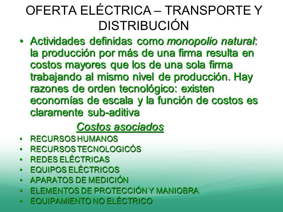 OFERTA ELÉCTRICA – TRANSPORTE Y DISTRIBUCIÓN Actividades definidas como monopolio natural: la producción por más de una firma resulta en costos mayore