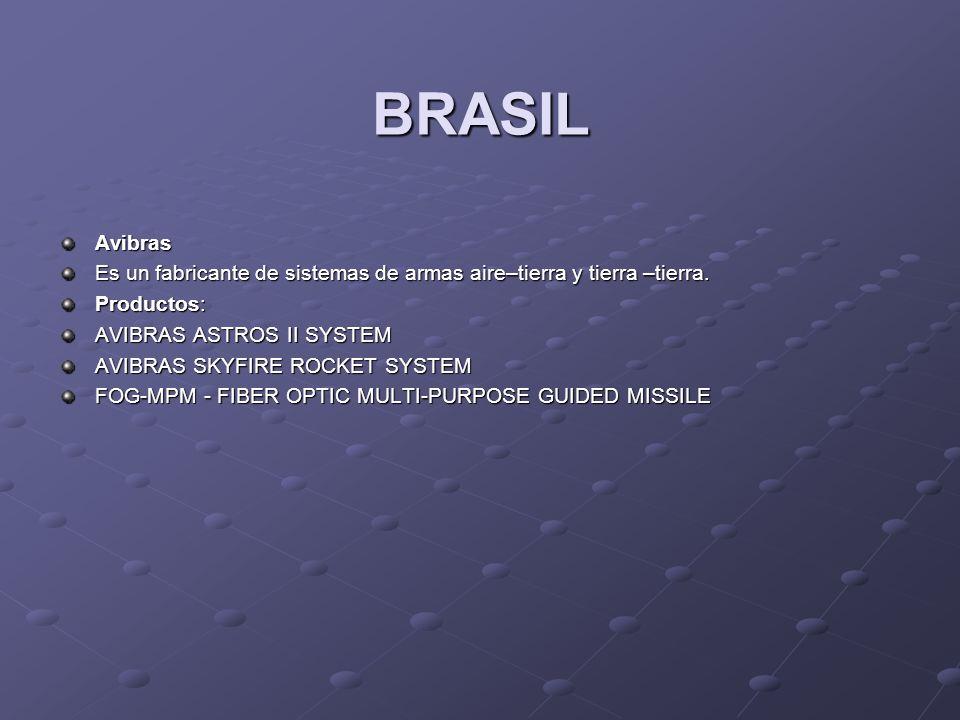 BRASIL Avibras Es un fabricante de sistemas de armas aire–tierra y tierra –tierra. Productos: AVIBRAS ASTROS II SYSTEM AVIBRAS SKYFIRE ROCKET SYSTEM F