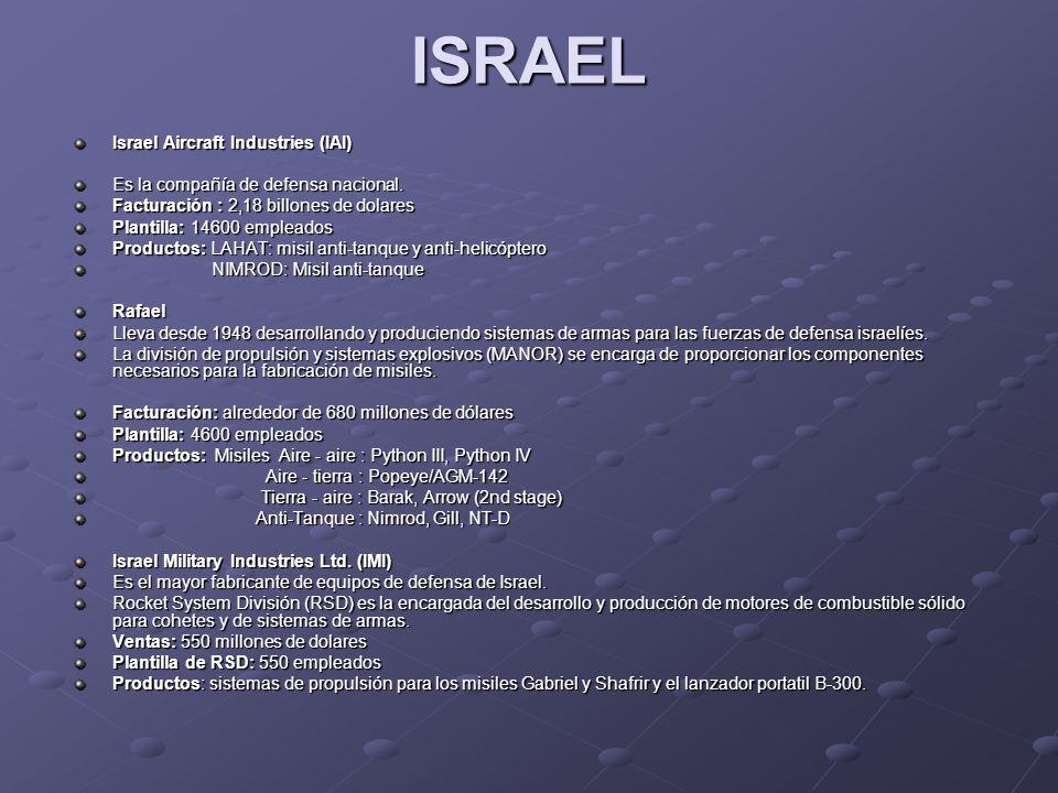 ISRAEL Israel Aircraft Industries (IAI) Es la compañía de defensa nacional. Facturación : 2,18 billones de dolares Plantilla: 14600 empleados Producto