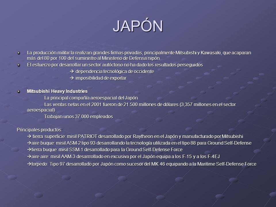 JAPÓN La producción militar la realizan grandes firmas privadas, principalmente Mitsubishi y Kawasaki, que acaparan más del 80 por 100 del suministro