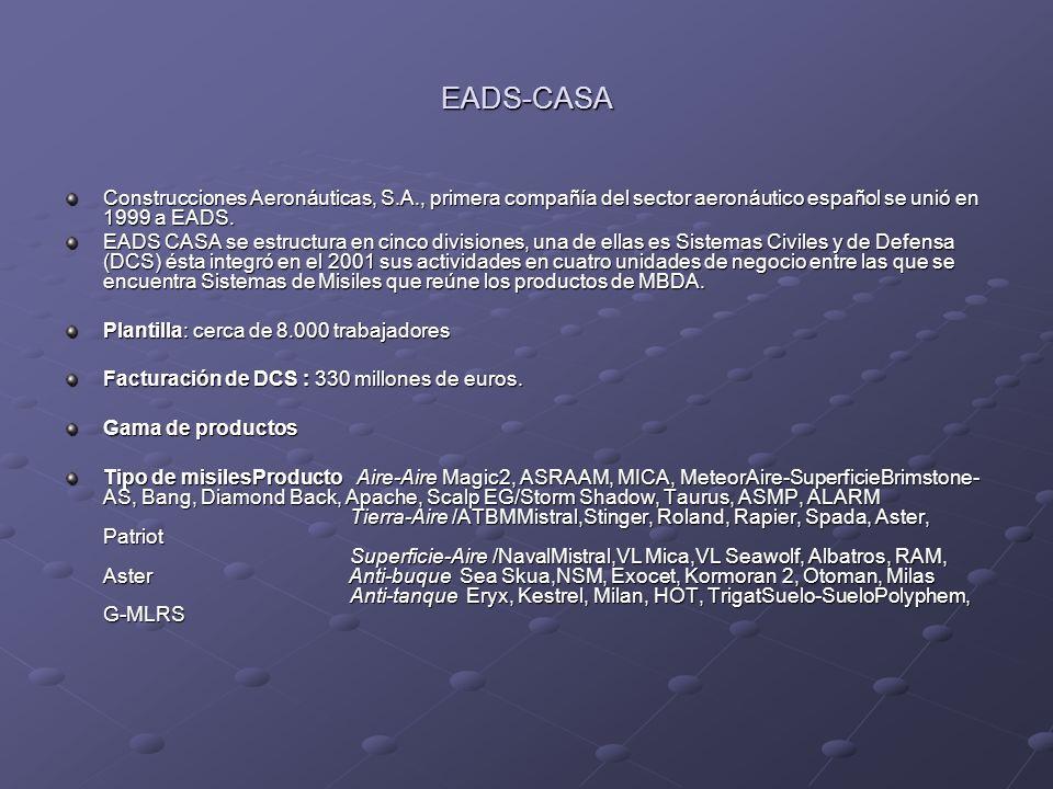 EADS-CASA Construcciones Aeronáuticas, S.A., primera compañía del sector aeronáutico español se unió en 1999 a EADS. EADS CASA se estructura en cinco