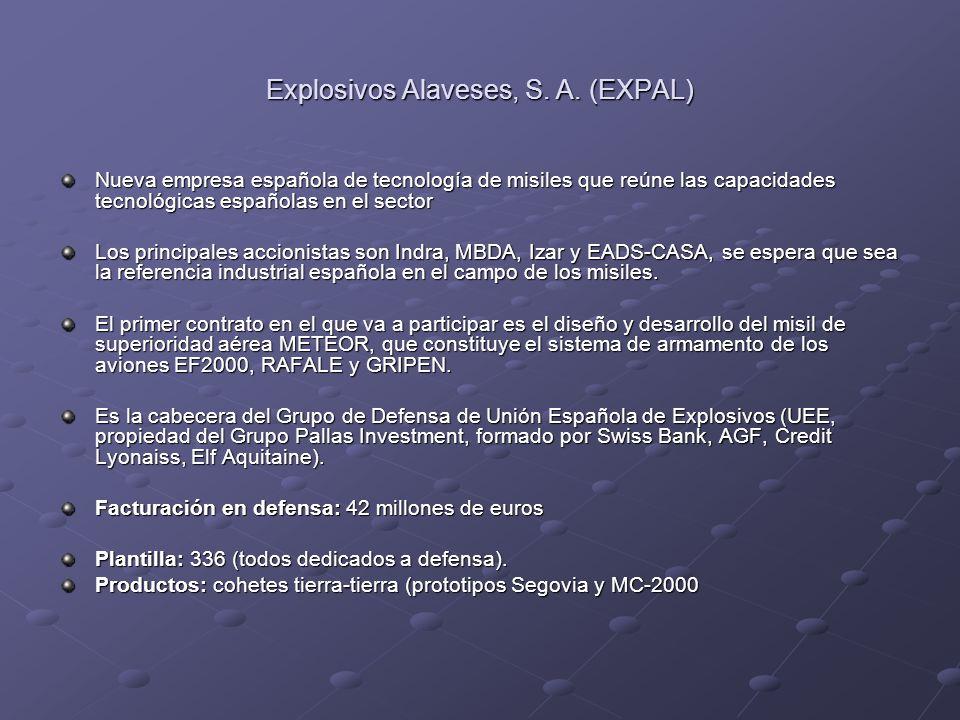 Explosivos Alaveses, S. A. (EXPAL) Nueva empresa española de tecnología de misiles que reúne las capacidades tecnológicas españolas en el sector Los p