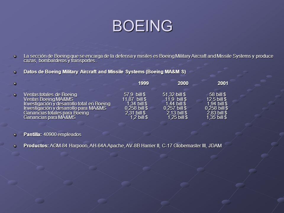 BOEING La sección de Boeing que se encarga de la defensa y misiles es Boeing Military Aircraft and Missile Systems y produce cazas, bombarderos y tran