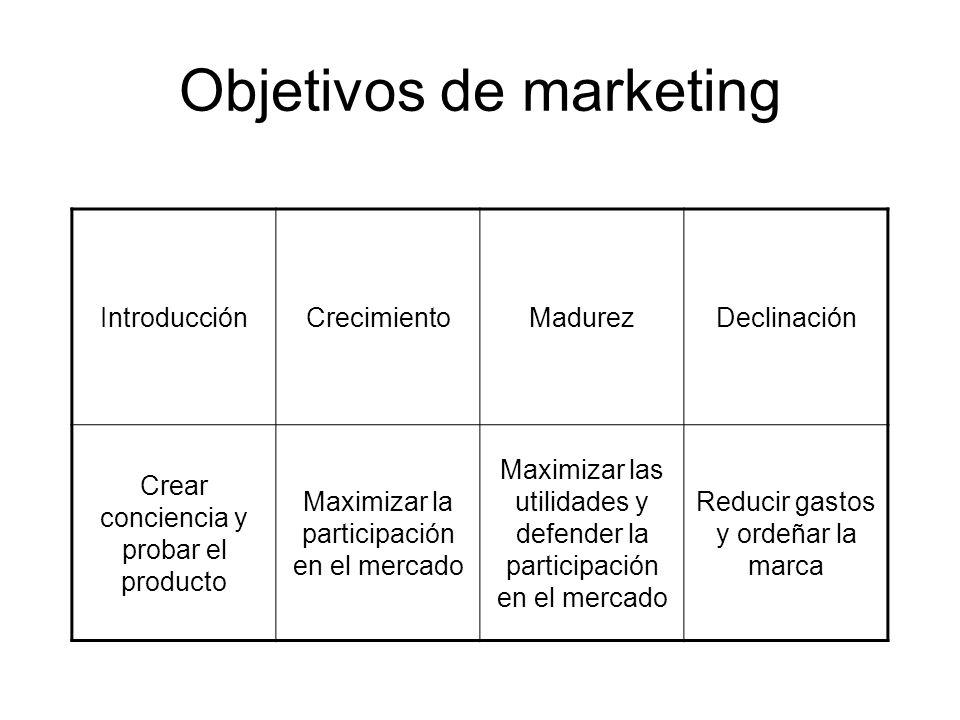 Objetivos de marketing IntroducciónCrecimientoMadurezDeclinación Crear conciencia y probar el producto Maximizar la participación en el mercado Maximi
