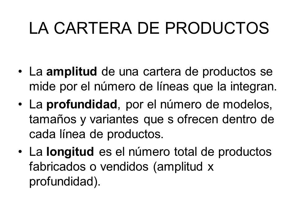 LA CARTERA DE PRODUCTOS La amplitud de una cartera de productos se mide por el número de líneas que la integran. La profundidad, por el número de mode