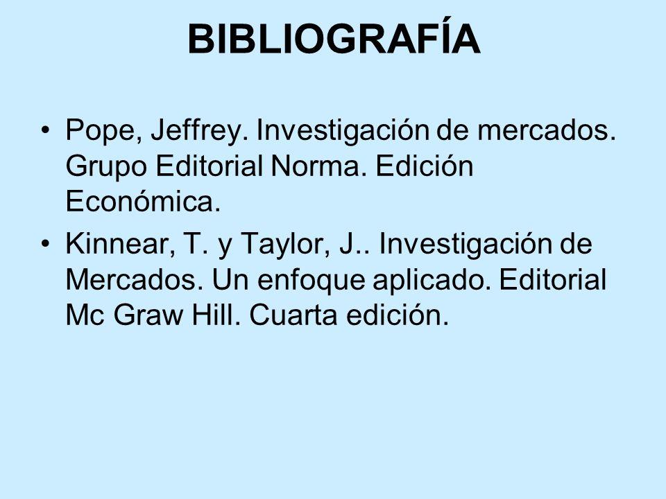 BIBLIOGRAFÍA Pope, Jeffrey.Investigación de mercados.