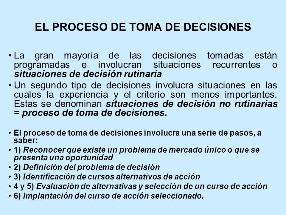 EL PROCESO DE TOMA DE DECISIONES La gran mayoría de las decisiones tomadas están programadas e involucran situaciones recurrentes o situaciones de decisión rutinaria Un segundo tipo de decisiones involucra situaciones en las cuales la experiencia y el criterio son menos importantes.