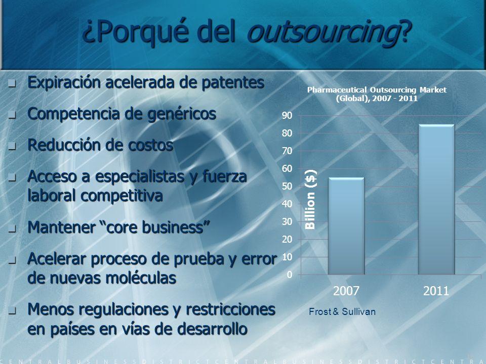 ¿Porqué del outsourcing? Expiración acelerada de patentes Expiración acelerada de patentes Competencia de genéricos Competencia de genéricos Reducción