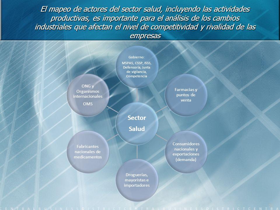 El mapeo de actores del sector salud, incluyendo las actividades productivas, es importante para el análisis de los cambios industriales que afectan e