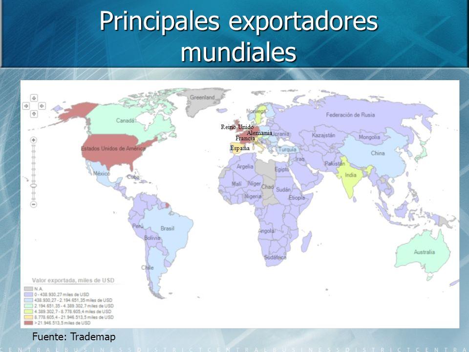 Principales exportadores mundiales Fuente: Trademap Alemania Reino Unido Francia España