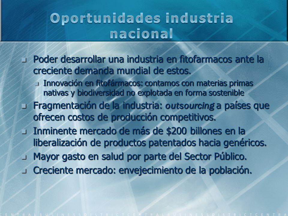 Poder desarrollar una industria en fitofarmacos ante la creciente demanda mundial de estos. Poder desarrollar una industria en fitofarmacos ante la cr