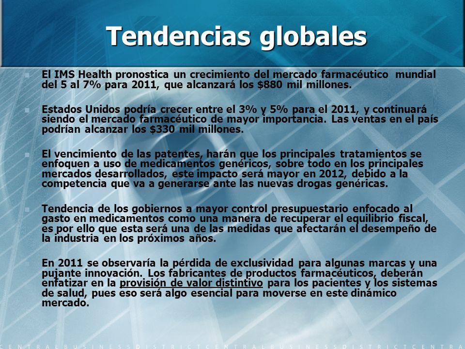 Tendencias globales El IMS Health pronostica un crecimiento del mercado farmacéutico mundial del 5 al 7% para 2011, que alcanzará los $880 mil millone