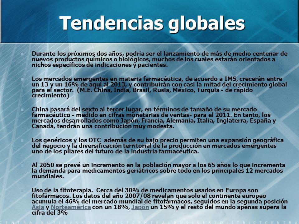 Se observa que El Salvador se encuentra en los principales países exportadores a nivel latinoamericano en el rubro de productos farmacéuticos (HS 30); registrando para el 2008, ventas al exterior superiores a los US$111 millones Indicadores comerciales Valor exportada en 2008, en miles de USD Saldo comercial 2008 en miles de USD Tasa de crecimiento anual en valor entre 2004-2008, % Tasa de crecimiento anual en valor entre 2007-2008, % Participación en las exportaciones mundiales, % Mundo 388.618.432-3.648.000 15 100 México1.304.326-2.754.578 100,34 Brasil961.423-3.311.319 28290,25 Argentina627.605-509.499 17230,16 Colombia365.251-712.016 12200,09 Costa Rica326.558-186.005 9140,08 Guatemala169.251-232.149 7140,04 El Salvador111.098-160.819 12110,03 Uruguay95.985-37.881 24390,02 Chile86.820-561.543 15260,02 Cuba55.218-16.023 38-400,01 Fuente: Trademap 26