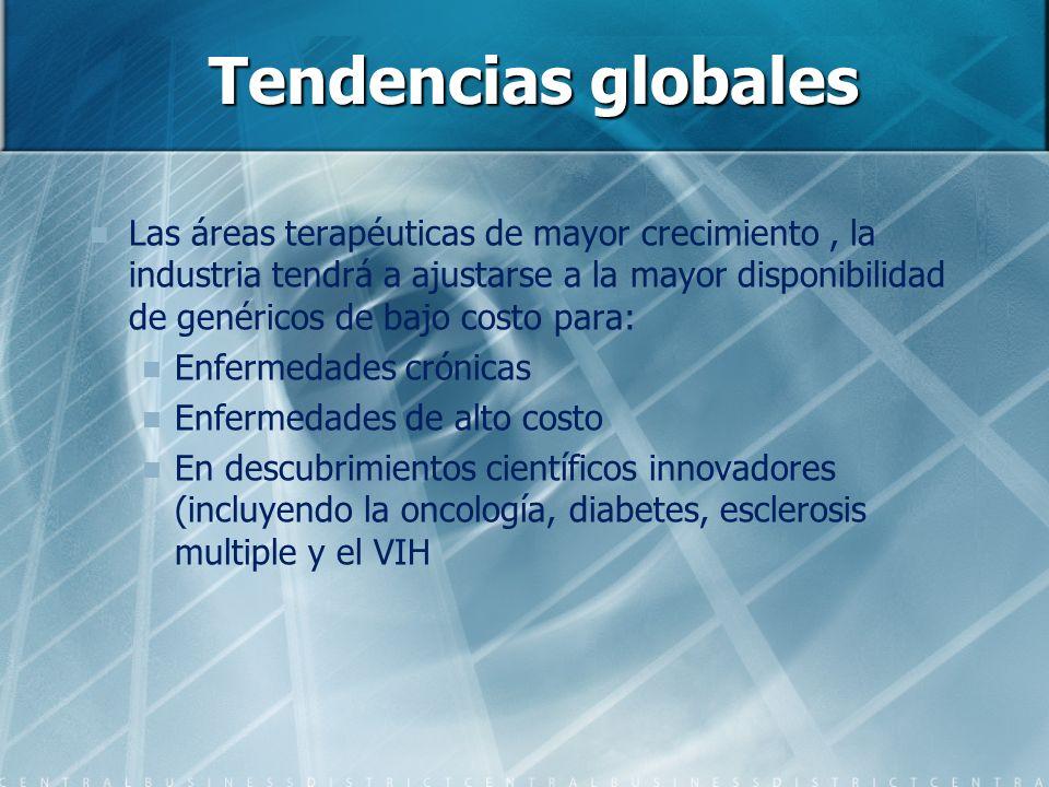 Tendencias globales Las áreas terapéuticas de mayor crecimiento, la industria tendrá a ajustarse a la mayor disponibilidad de genéricos de bajo costo