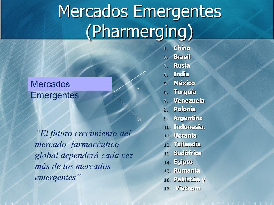 Mercados Emergentes (Pharmerging) 1. China 2. Brasil 3. Rusia 4. India 5. México 6. Turquía 7. Venezuela 8. Polonia 9. Argentina 10. Indonesia, 11. Uc