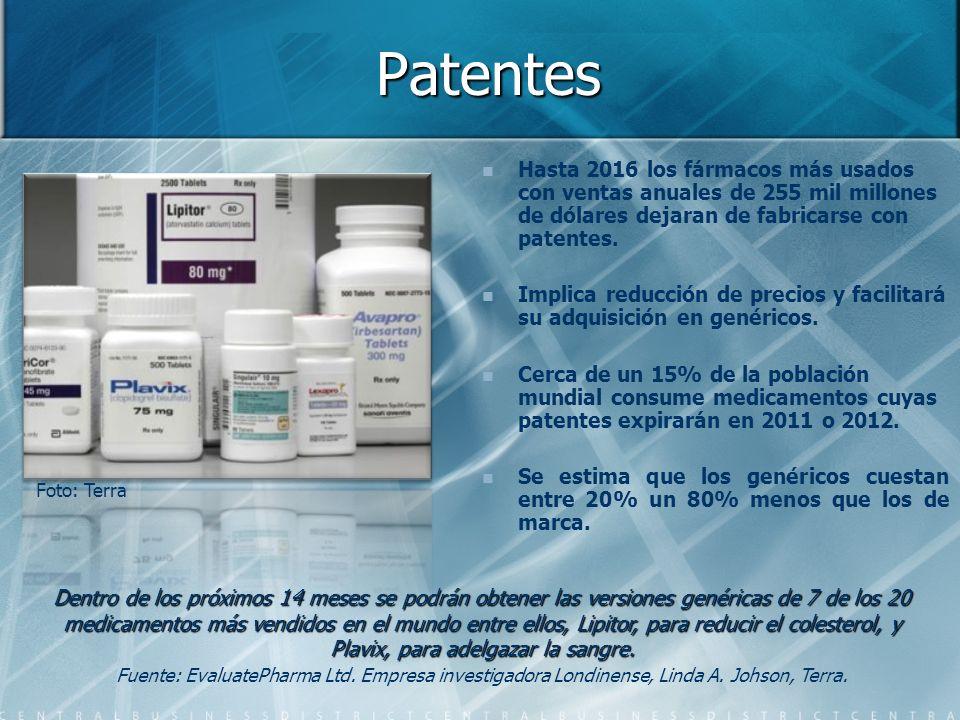 Patentes Hasta 2016 los fármacos más usados con ventas anuales de 255 mil millones de dólares dejaran de fabricarse con patentes. Implica reducción de