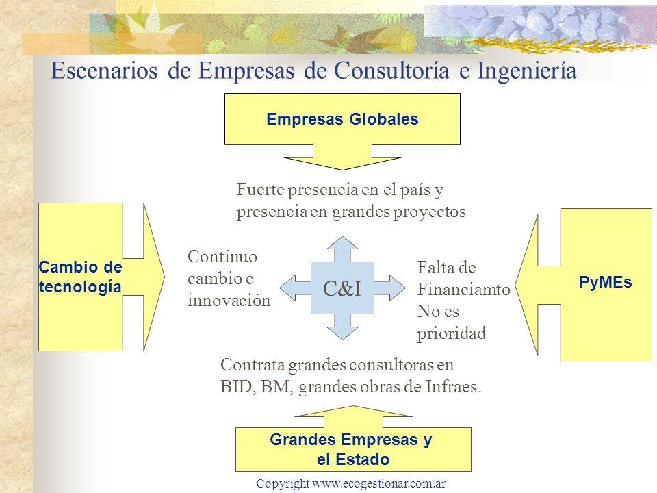 Copyright www.ecogestionar.com.ar Escenarios de Empresas de Consultoría e Ingeniería Empresas Globales Contrata grandes consultoras en BID, BM, grandes obras de Infraes.