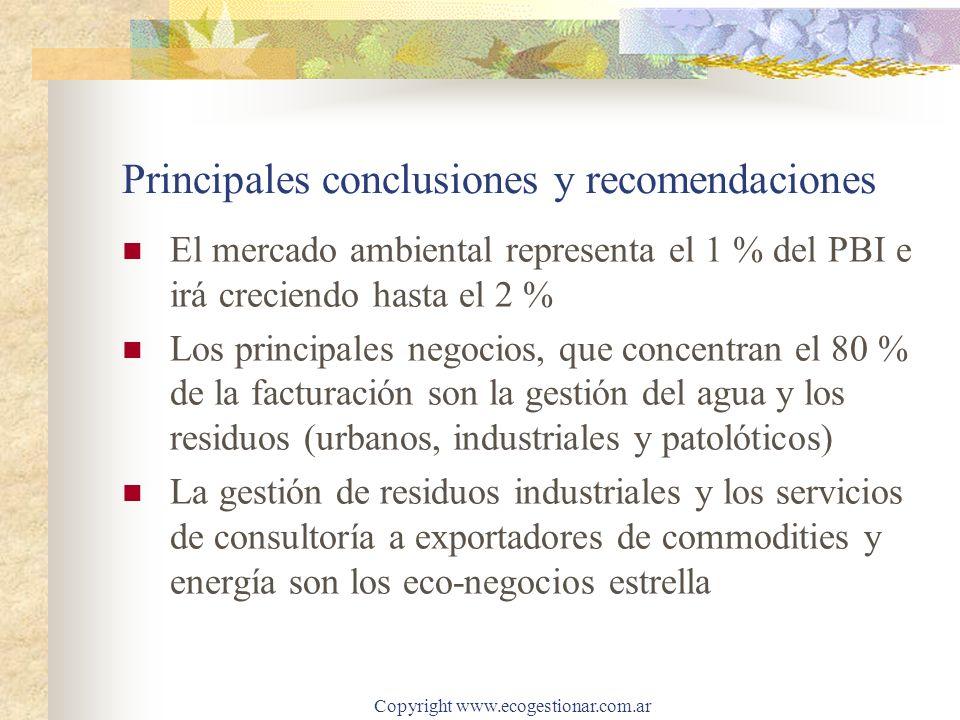 Copyright www.ecogestionar.com.ar Principales conclusiones y recomendaciones El mercado ambiental representa el 1 % del PBI e irá creciendo hasta el 2