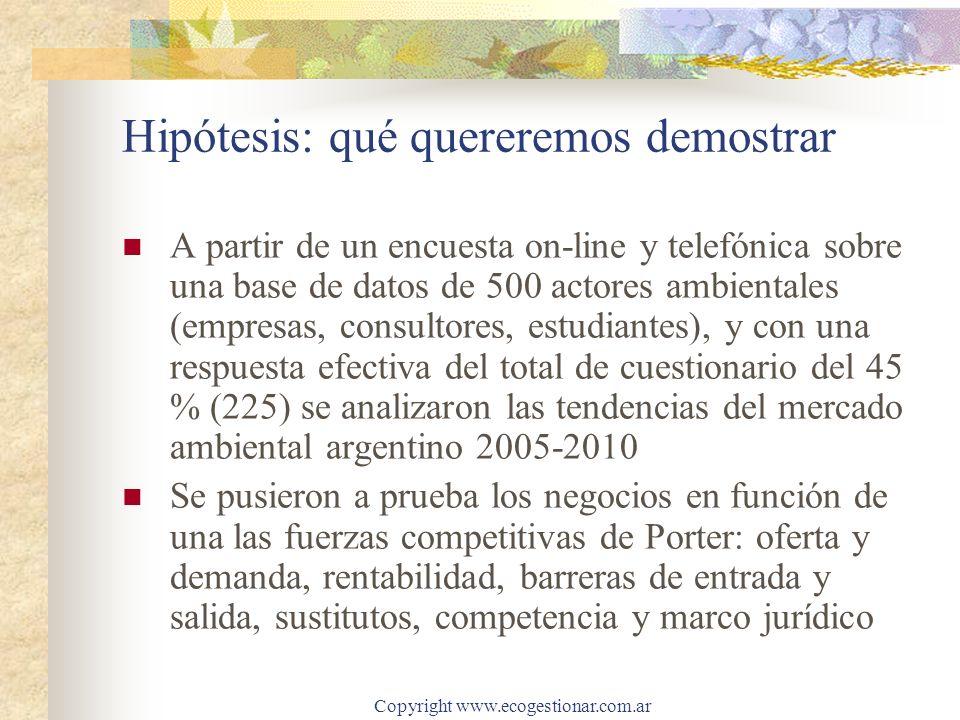 Copyright www.ecogestionar.com.ar Hipótesis: qué quereremos demostrar A partir de un encuesta on-line y telefónica sobre una base de datos de 500 acto