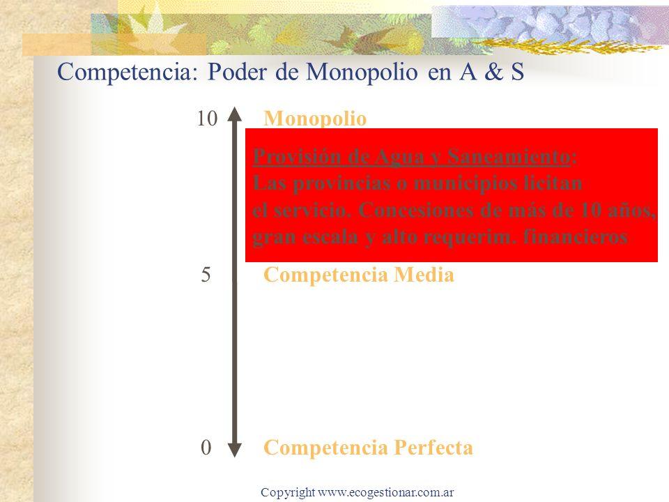 Copyright www.ecogestionar.com.ar Competencia: Poder de Monopolio en A & S Monopolio 10 5 0 Provisión de Agua y Saneamiento: Las provincias o municipi