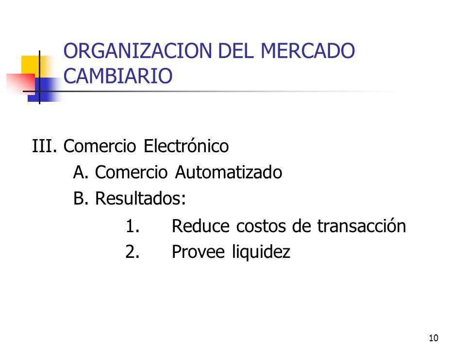 10 ORGANIZACION DEL MERCADO CAMBIARIO III. Comercio Electrónico A. Comercio Automatizado B. Resultados: 1.Reduce costos de transacción 2.Provee liquid